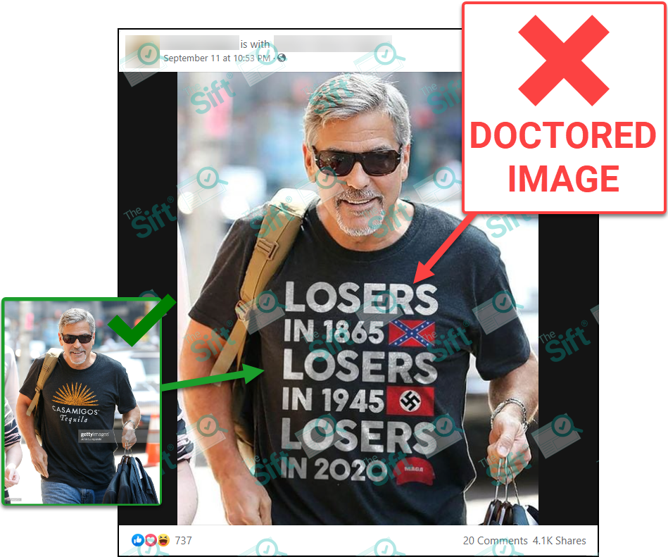 """A Facebook post of a photo of the actor George Clooney wearing a t-shirt that reads """"Losers in 1865 [next to a Confederate flag], Losers in 1945 [next to a Nazi flag], Losers in 2020 [next to a red MAGA hat]."""" The News Literacy Project added a 'Doctored Image' label and an inlaid image of Clooney's authentic shirt, which has a tequila logo on it."""